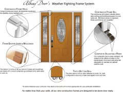 Albany Door's Weather Fighting Frame System